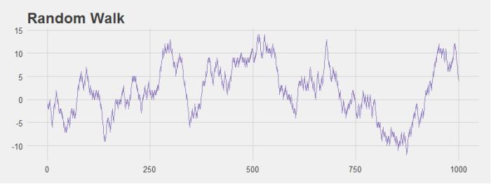 stock_plot2