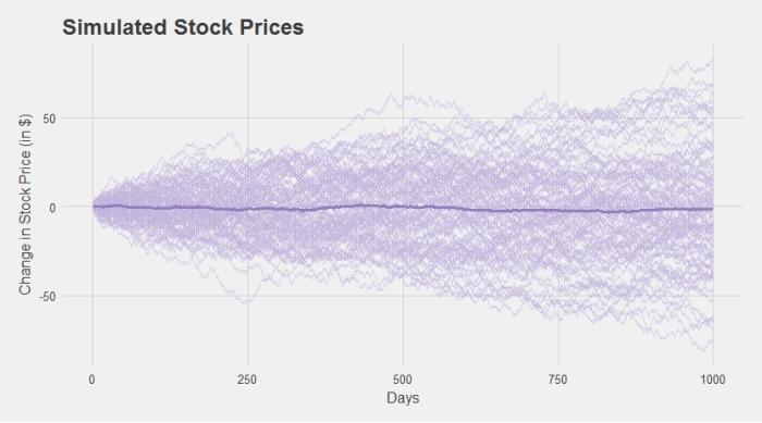 stock_plot3
